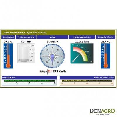 Estación Meteorológica Pegasus EP201 GSM / GPRS
